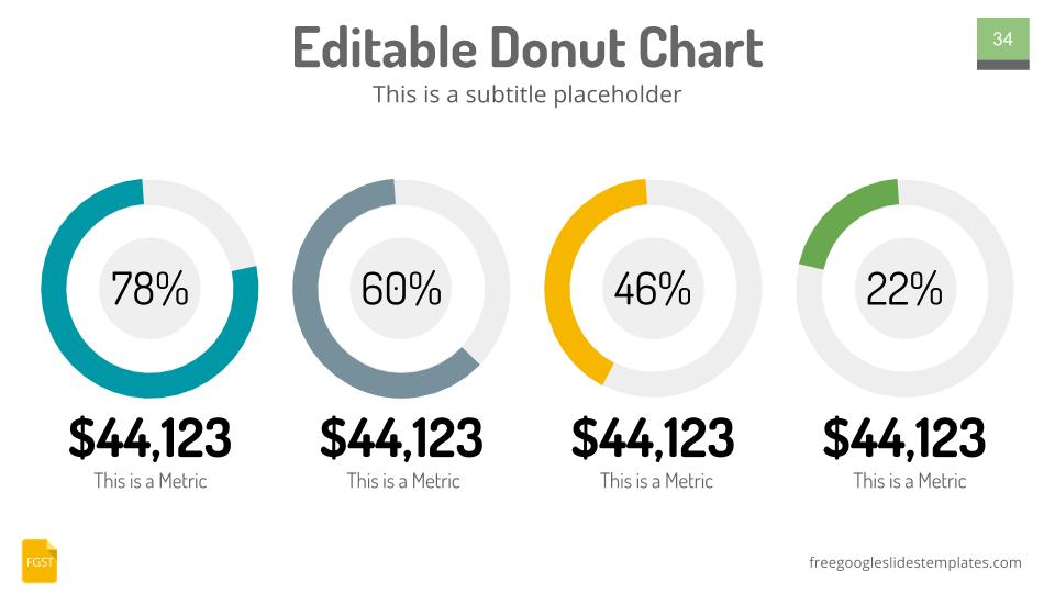 google slides themes donut charts generic free google slides templates